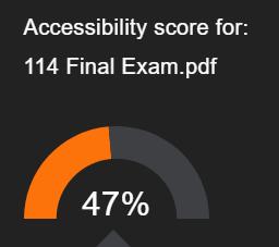 accessibility score gauge